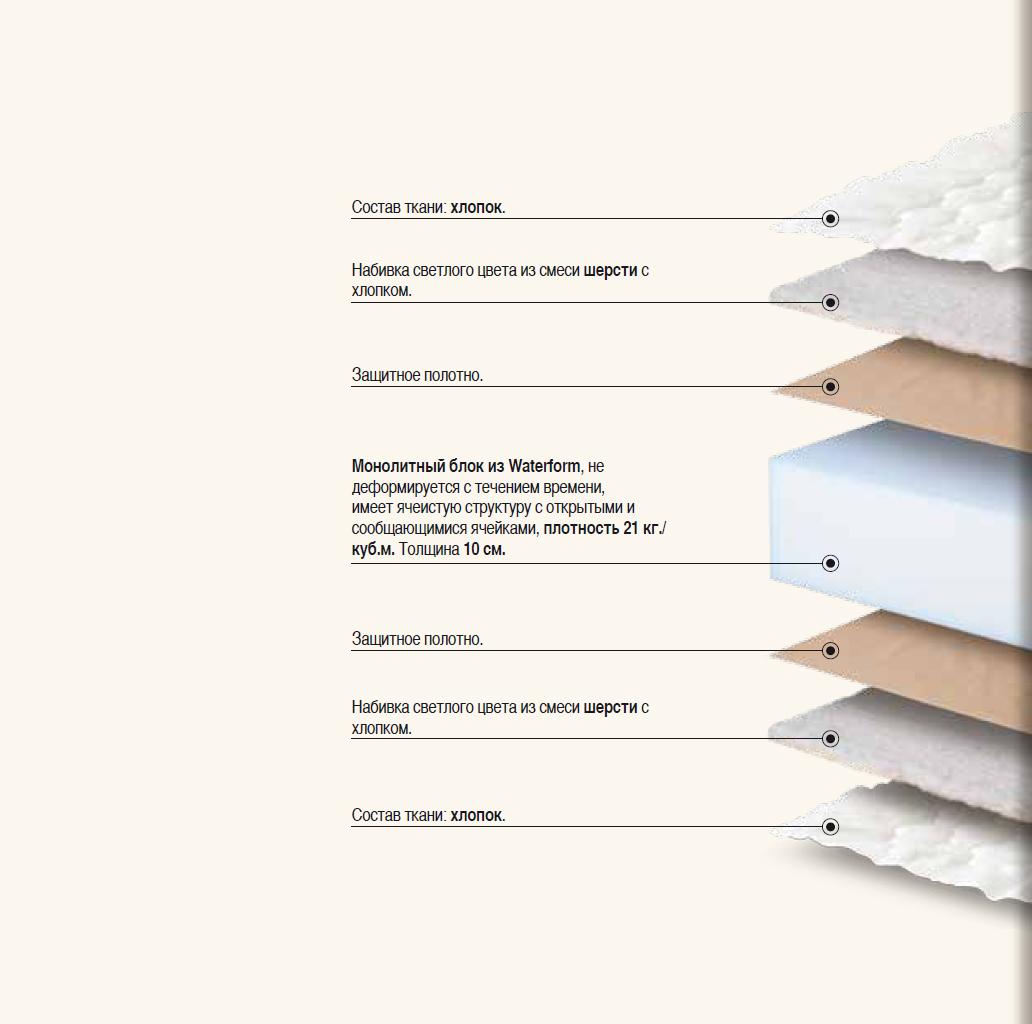 Схема Capriccio