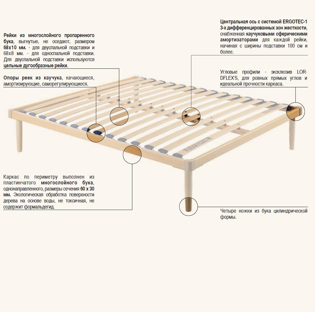 Схема Flexa caucciu