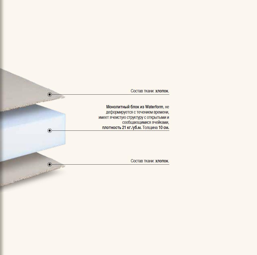 Схема Piuma